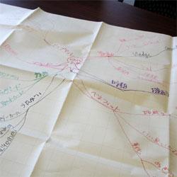 嶋田さんセミナーの仲間が描いてくれたマインド・マップ